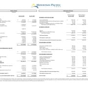 Mountain Pacific Bank Q3 2018 Quarterly Financials